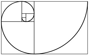Simple Outline showing the Fibonacci Spiral
